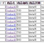laravel5.1にECカート操作が出来るようになったので、商品を選んで、カートに入れて、カートクリアまでやってみた。