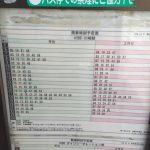 川崎駅からバスに乗って35分。無料で潮干狩りできる「東扇島東公園」に行ってきた。
