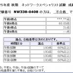 ネットワークスペシャリスト試験、不合格!