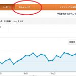 Google Analyticsで「ページ別・日付別」の訪問者数を表示する方法
