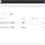 kintoneが生年月日から年齢を計算出来ないので、javascriptで出来るようにしてみた。