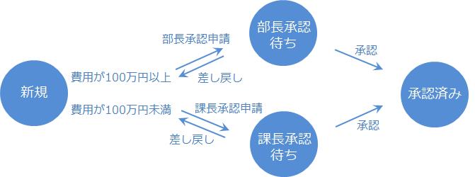 set_process_img1