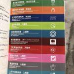 半年あるから余裕!と思っていた上野パスポートが3月末で使えなくなるので、慌てて上野に行ってきた。